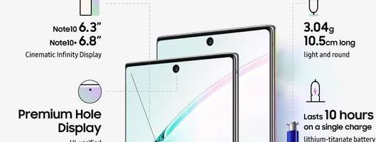 Vodacom Business launches the Samsung Galaxy Note10